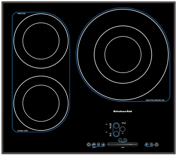 Quelle table induction dans ma cuisine - Quelle plaque induction choisir ...